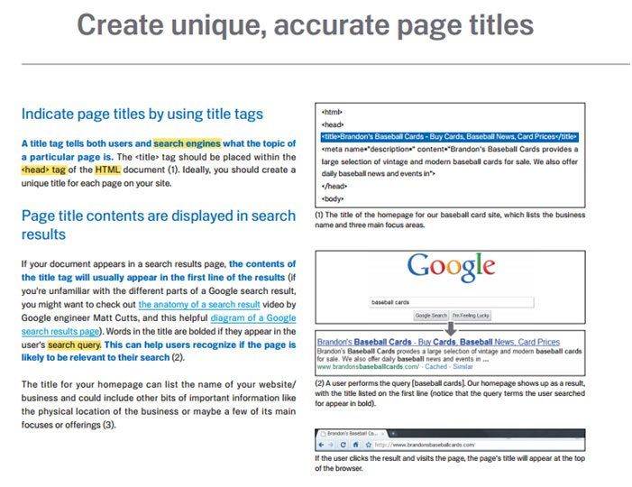 title tags - Marketing in the Age of Google