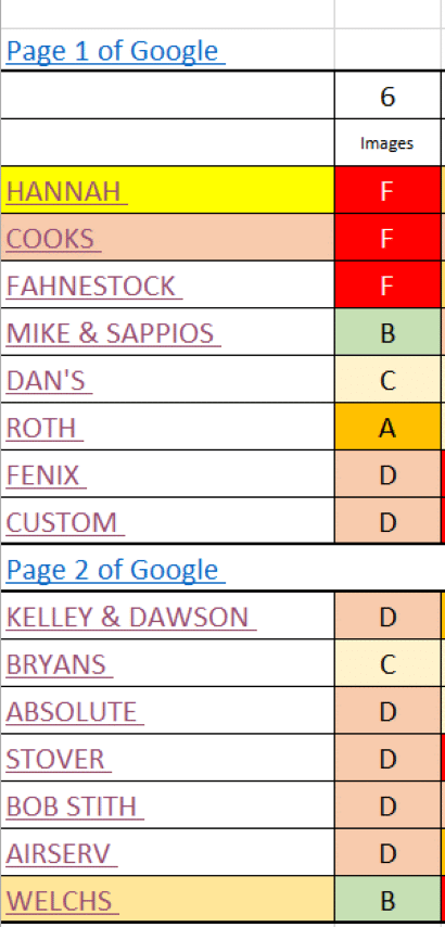 HVAC Santa Post Image 64 Small - Are you tired of seeing Cooks, Hannah and Fahnestock at the top of Google?