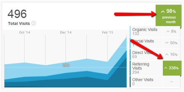 google analytics graph 2