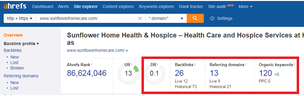 19 7 - Step-by-step guide to increase the website traffic, online visibility and Google rankings for Sunflower Hospice