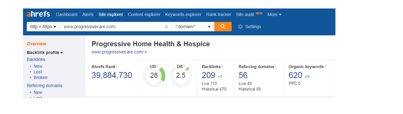 Screenshot 4 7 - Step-by-step guide to increase the website traffic, online visibility and Google rankings for ClearPath Hospice