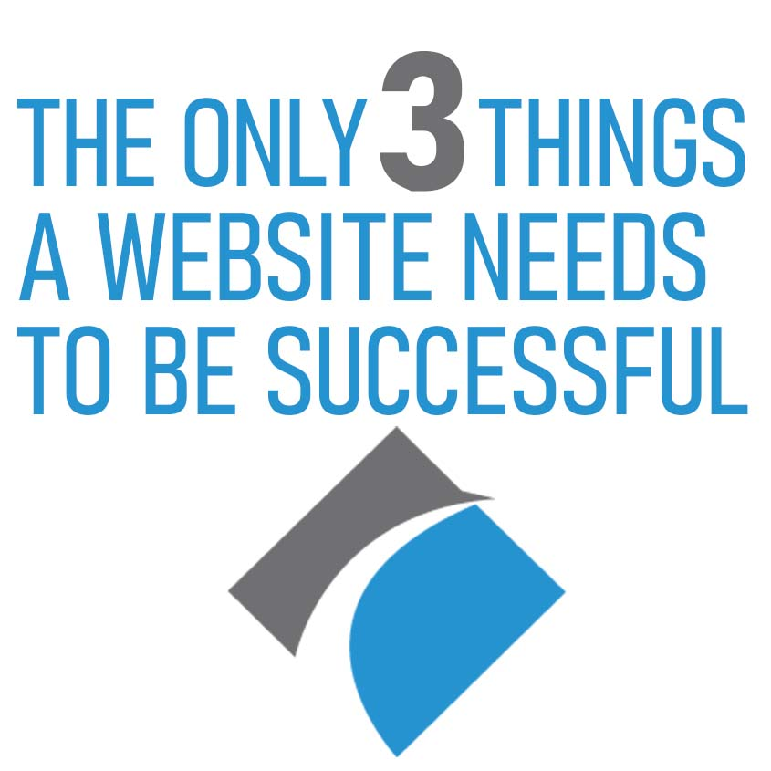 3 things feature - The Only 3 Things your Website Needs to Be Successful