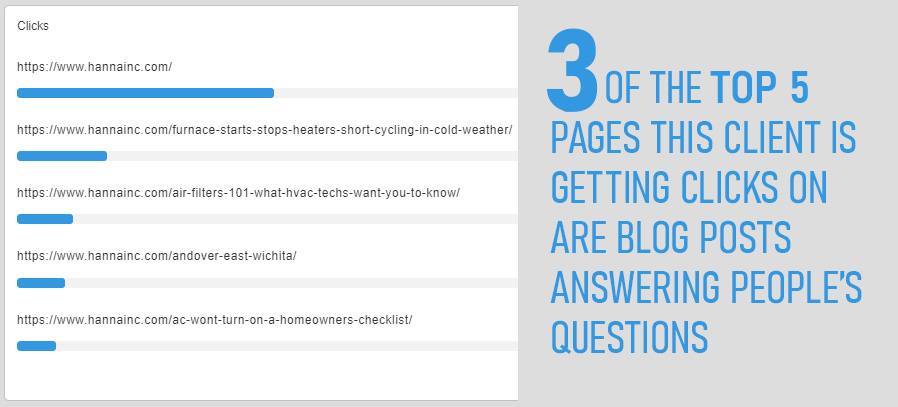 Hanna blog clicks - The Only 3 Things your Website Needs to Be Successful